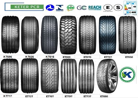 Excellent High Speed Passenger 14 Inch Car Tyres Types Of