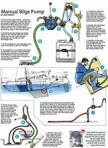 Manual Bilge Pump