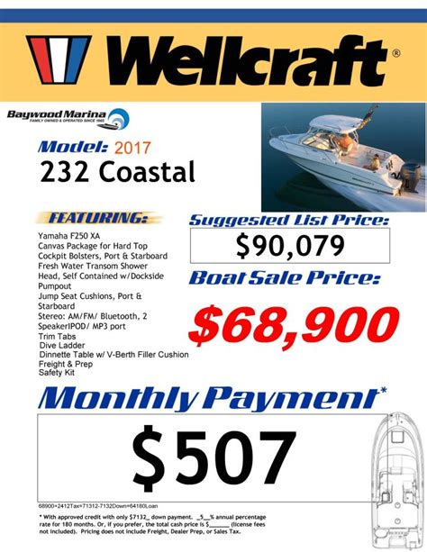 Wellcraft Boat Dealers Nj by Wellcraft 232 Coastal Boats For Sale In New Jersey