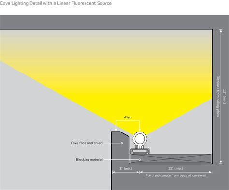 column light fixtures cove lighting architectural lighting magazine lighting