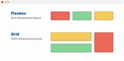 Flexbox Grid Css Tricks Layout Vs