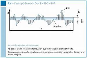Rz Berechnen : arithmetischer mittenrauhwert ra 1 l l0 y x dx berechnen mathelounge ~ Themetempest.com Abrechnung