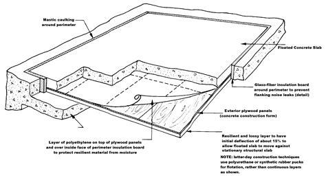 floating floor detail unex