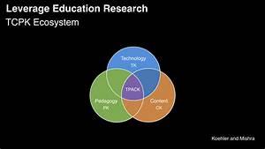 Ch 13  Technology  U2013 Rewiring Education