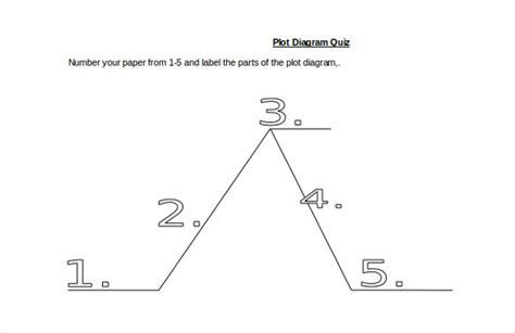 Short Story Plot Diagram Worksheet