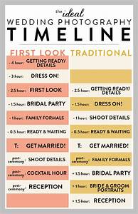 ideal wedding timeline stephanie dee photography With wedding photography timeline template