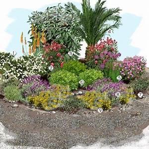 Prix De La Lavande : jardin sec jardin climatique jardineries truffaut ~ Premium-room.com Idées de Décoration