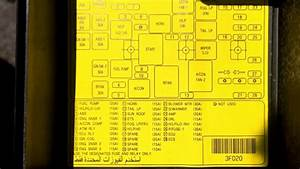 2005 Kia Amanti Main Fuse Box Location