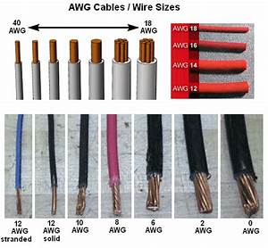 Conductor Wire Size Chart
