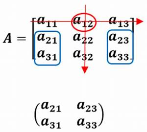 Determinante Berechnen 2x2 : pues dice huguito determinante de una matriz de 3x3 por ~ Themetempest.com Abrechnung