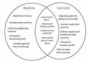 Wiring Diagram Database  Communism Vs Fascism Venn Diagram