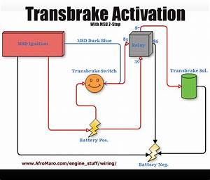 Transbrake Activation
