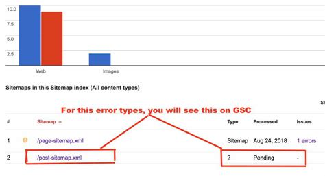 500502 Yoast Sitemap Errors Fixes That Works In Every