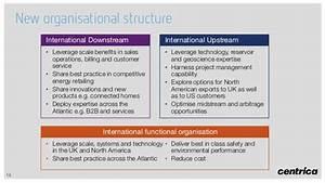 Centrica Plc Strategy Update 27 February 2013