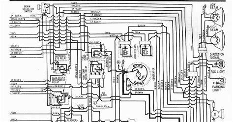 1957 1958 cadillac eldorado brougham wiring diagram all about wiring diagrams