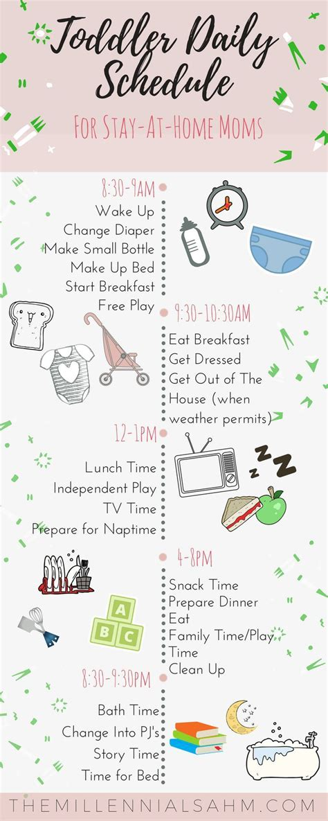 sample toddler schedule  stay  home moms