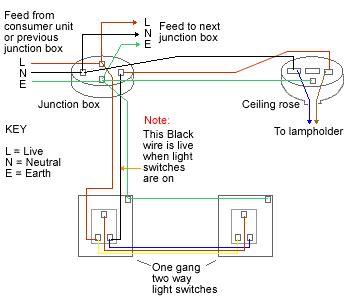 Two Way Light Switch Method