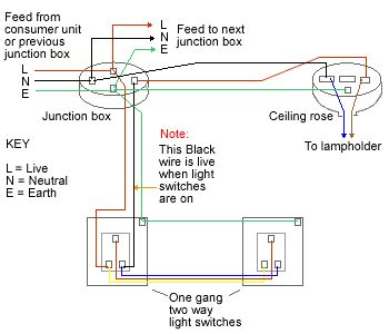 wiring diagram installing two way light switch two way light switch method 2