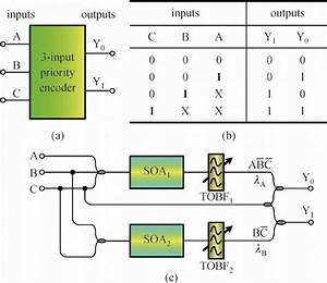 Pin On Electrical  U0026 Electronics Concepts