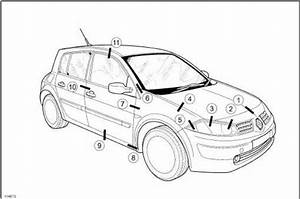Renault Megane 2005 - Workshop Repair Manual