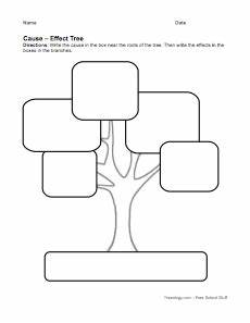 Cause Effect Tree Chart Freeology