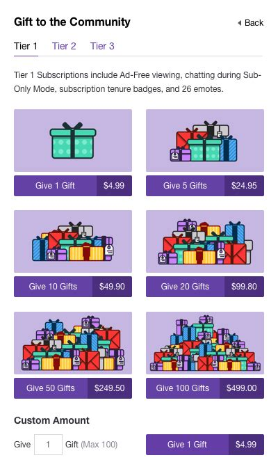 twitch community gifting feature  users