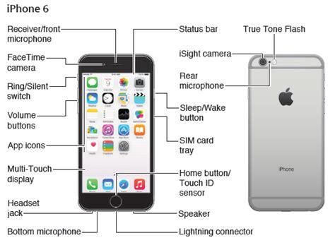 benutzerhandbuch für iphone 4s
