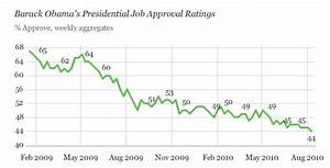 Job Approval | Phil's Stock World