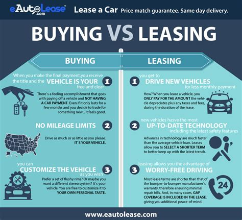 lease a benefits of car leasing infographics eautolease com