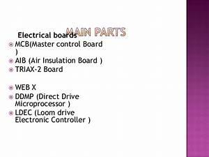 Air Jet Loom Picanol