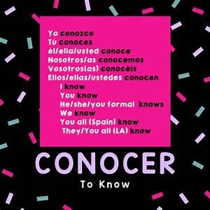 Conocer Verb Chart Saber Vs Conocer Worksheet For Success How To Memorize