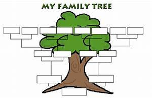 Simple family tree template clipart best for Interactive family tree template