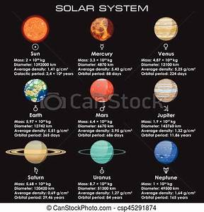 Set of solar system planets. Objects of solar system ...