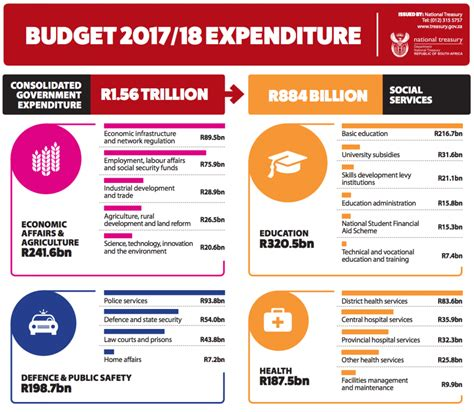 tax increase for sa s top earners view simple breakdown