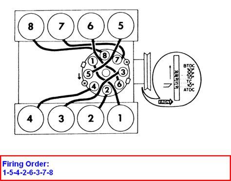 Ford Firing Order Diagram Wiring Fuse Box