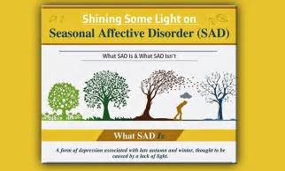 how to know if you have seasonal affective disorder