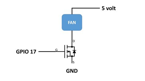 raspberry pi pc fan controller variable speed fan for raspberry pi using pwm
