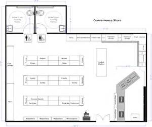 Spectacular Shop Design Plans by Convenience Store Floorplan Doc