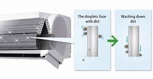 Fujitsu Dc Inverter Ar