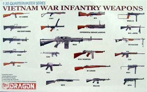 35 Dragon Vietnam War Infantry Weapons Set