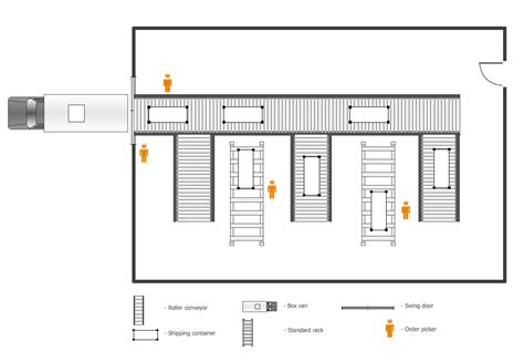 Contemporary Nda Templates Composition Exle Resume Image Result For Floor Plans For Small Scale Packaging