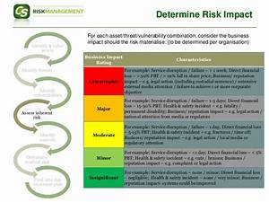 asset register template iso 27001 image collections With iso 27001 risk assessment template