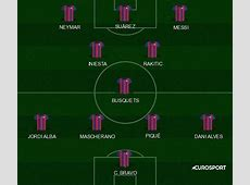 Las posibles alineaciones de Barcelona y Real Madrid para