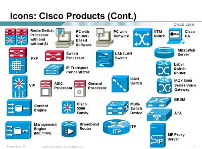 powerpoint cisco switch icon images cisco network