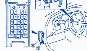 1996 Mazda Protege Fuse Diagram : mazda protege es 1994 right dash fuse box block circuit ~ A.2002-acura-tl-radio.info Haus und Dekorationen