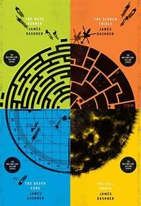 The Maze Runner Plot Diagram