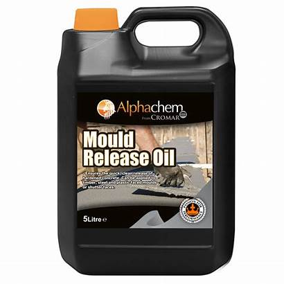 Release Oil Mould Sheets Data Safety