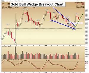 Gold Stocks Superb Engulfing Candlestick Gold Eagle