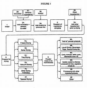 Patent Ep1164873b1