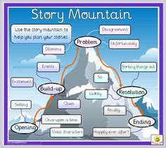 story mountain images story mountain teaching